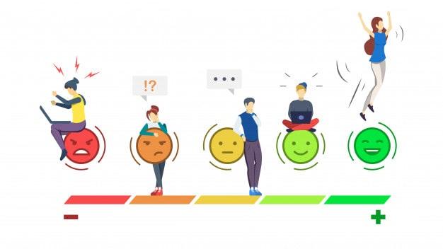 các mức độ hài lòng của khách hàng