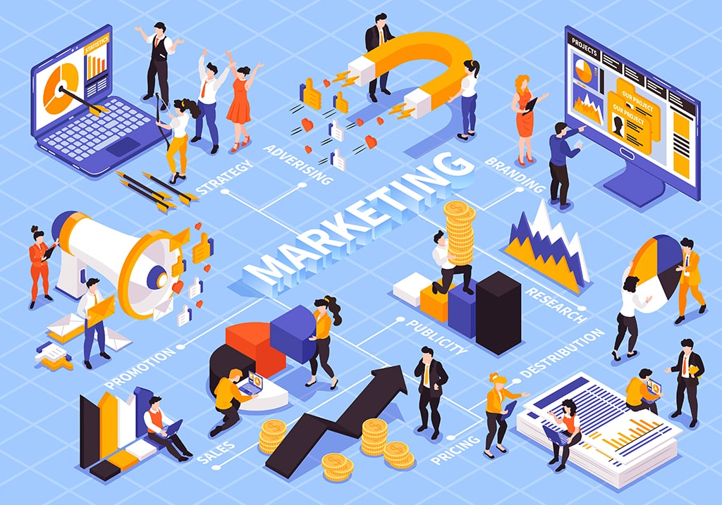 chiến lược marketing xây dựng thị trường mục tiêu